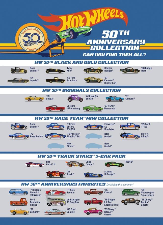 Hot Wheels  Car List